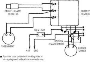 Wayne Oil Burner Wiring Diagram  Somurich