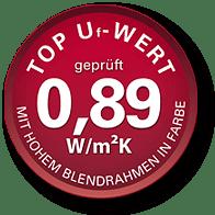 Uw - Wert