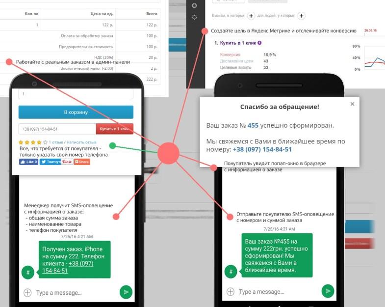 Заказ в 1 клик (запись в БД + цель в Я.Метрике + SMS) 0.2.2
