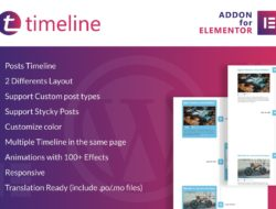 Timeline for Elementor WordPress Plugin