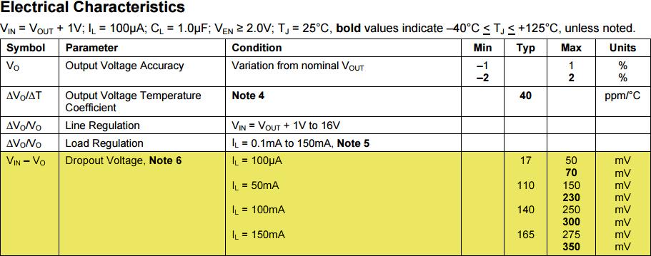 vd-mic5206