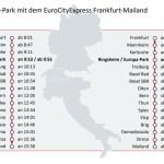EuroCityExpress in den Europa-Park oder Rulantica: Der Fahrplan des EuroCityExpress