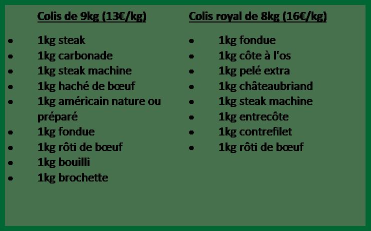 Colis boeuf 3-4