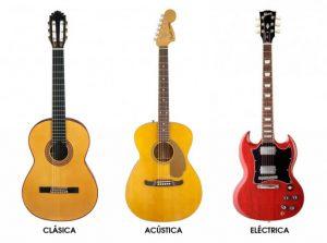 que guitarra comprar para aprender a tocar