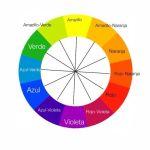 Cómo Pintar Colores Con Acuarelas en Sólo Tres Pasos