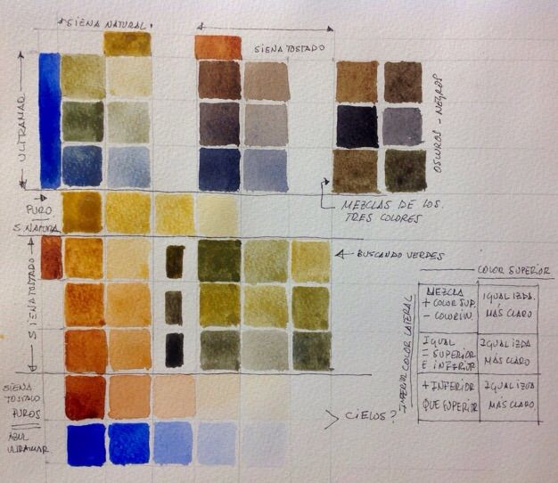 Acuarela paso a paso for Pintura color albero