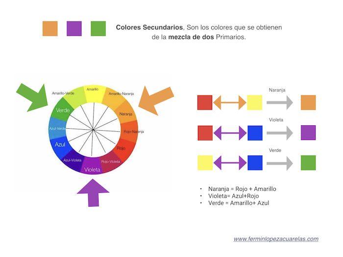 colores con acuarela