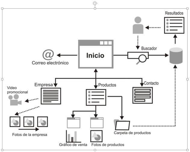 diagrama-de-funcionamiento