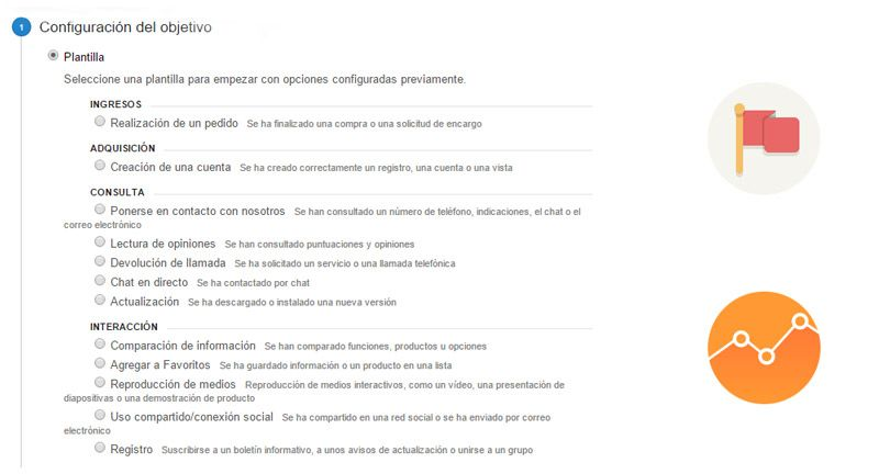 objetivos google Analytics