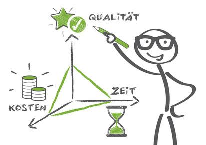 <strong>Das Fernstudium Quality Management vermittelt Ihnen Wissen in Qualitätsmethoden und -verfahren.</strong> © Trueffelpix - Fotolia.com