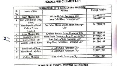 Photo of DC releases list of Chemists for home delivery of medicines released during Curfew