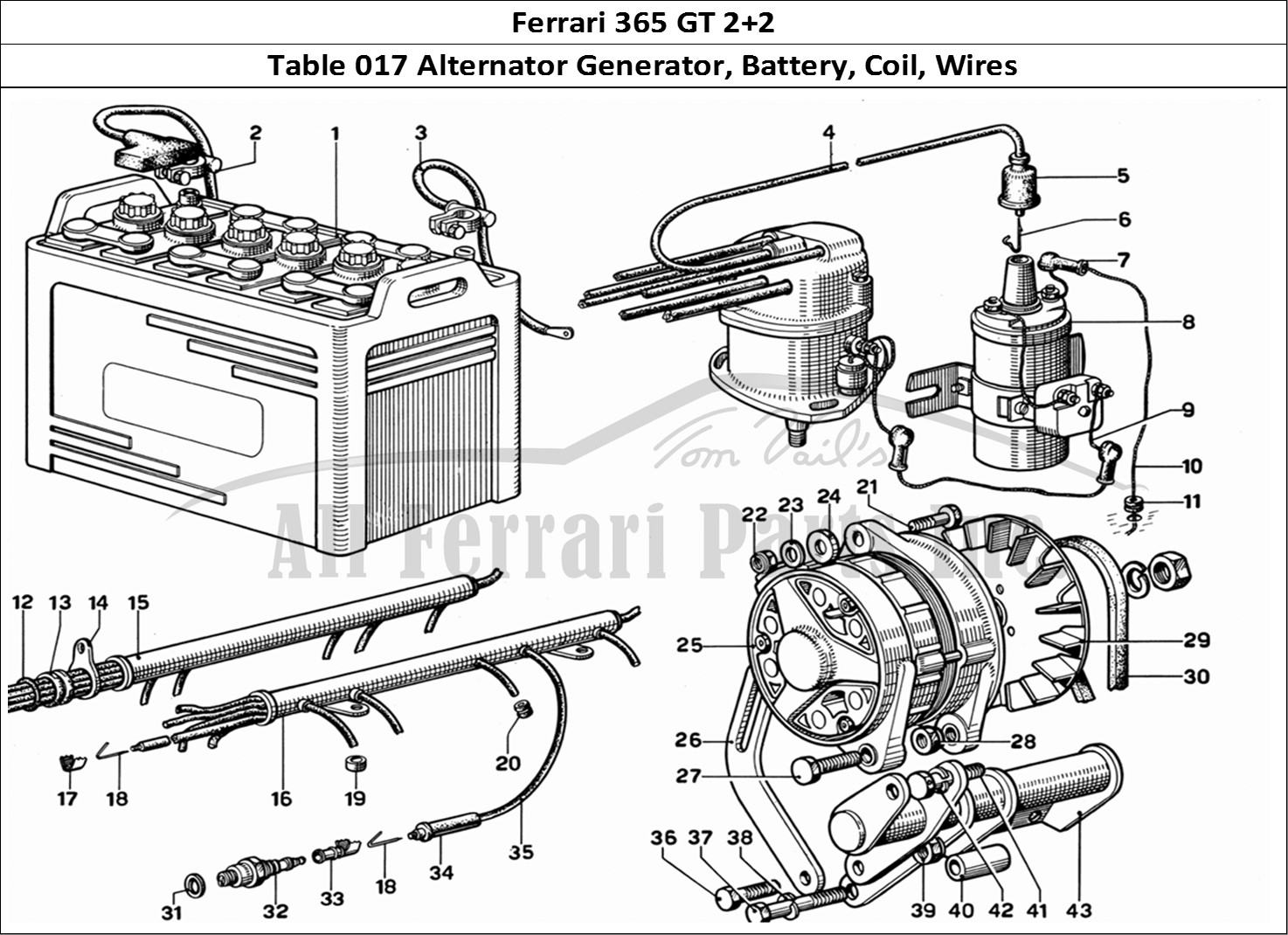 Rc10 Gt Wiring Diagram