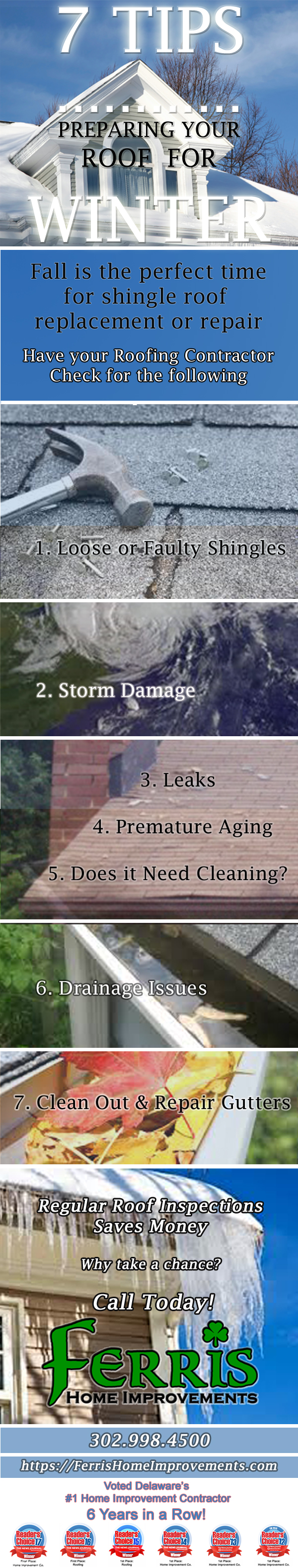 7 Tips Getting Roof Ready for Winter