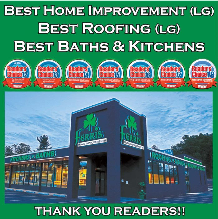 Thank You for all the Reader's Choice Votes!