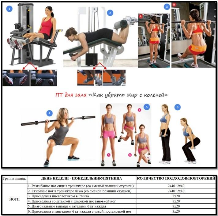 Программа На Тренажерах Чтобы Похудеть. Упражнения и программы для похудения в тренажерном зале