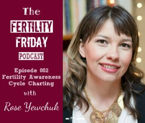 FFP 002 | Fertility Awareness Method Cycle Charting | Rose Yewchuk