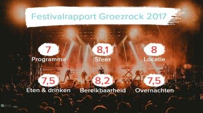 fesitvalrapport groezrock 2017