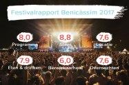 festivalrapport benicassim