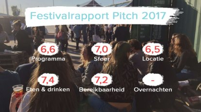 pitch festivalrapport 2017