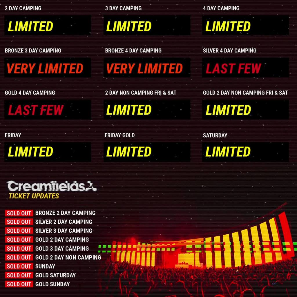 #Creamfields2019 is our fastest selling show to date....