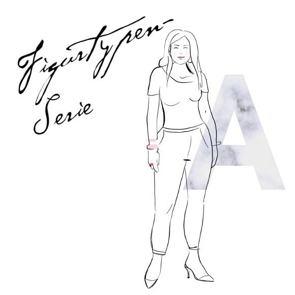 A-Figur, Figurtyp A