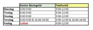 Servicecenter Stjernen genåbner for personlig betjening 24/8-2020