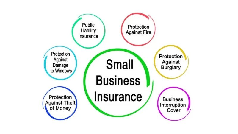 Practical Tips to Help You Buy Small Business Insurance in Texas