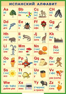 """Таблица """"Испанский алфавит в картинках (с транскрипцией ..."""