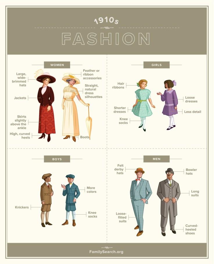 1910s fashion graphic. Women, girls, men, and boys 1910-1919 fashion