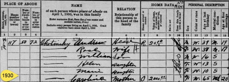 U.S. Census Records and Genealogy Research