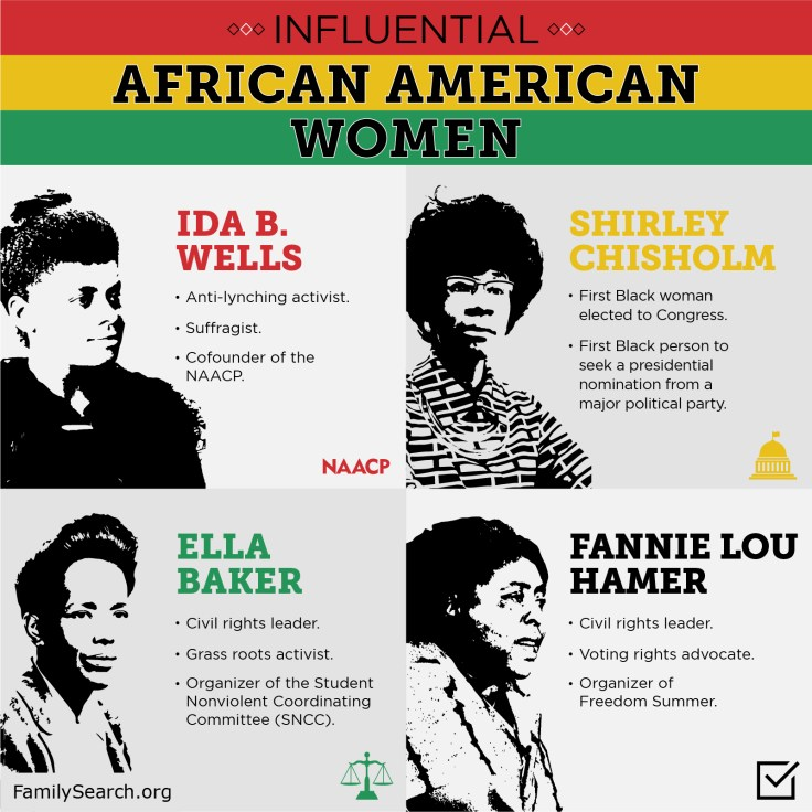 influential african american women in history.