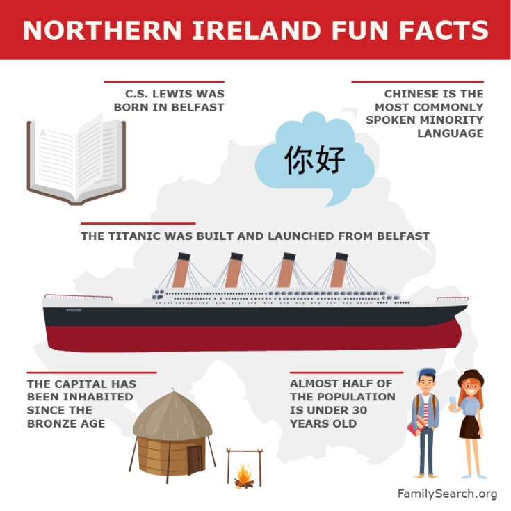 a graphic showing fun facts about Northern Ireland