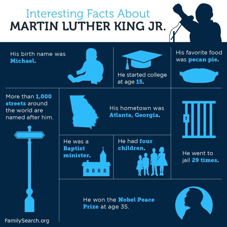 a graphic showing additional facts about the life of Martin Luther King Jr.