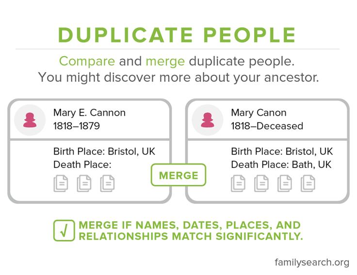 Merging people graphic