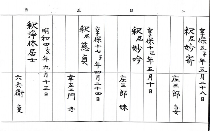 a japanese kakocho record.