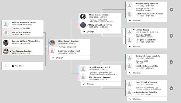 online editable family tree template and family tree maker