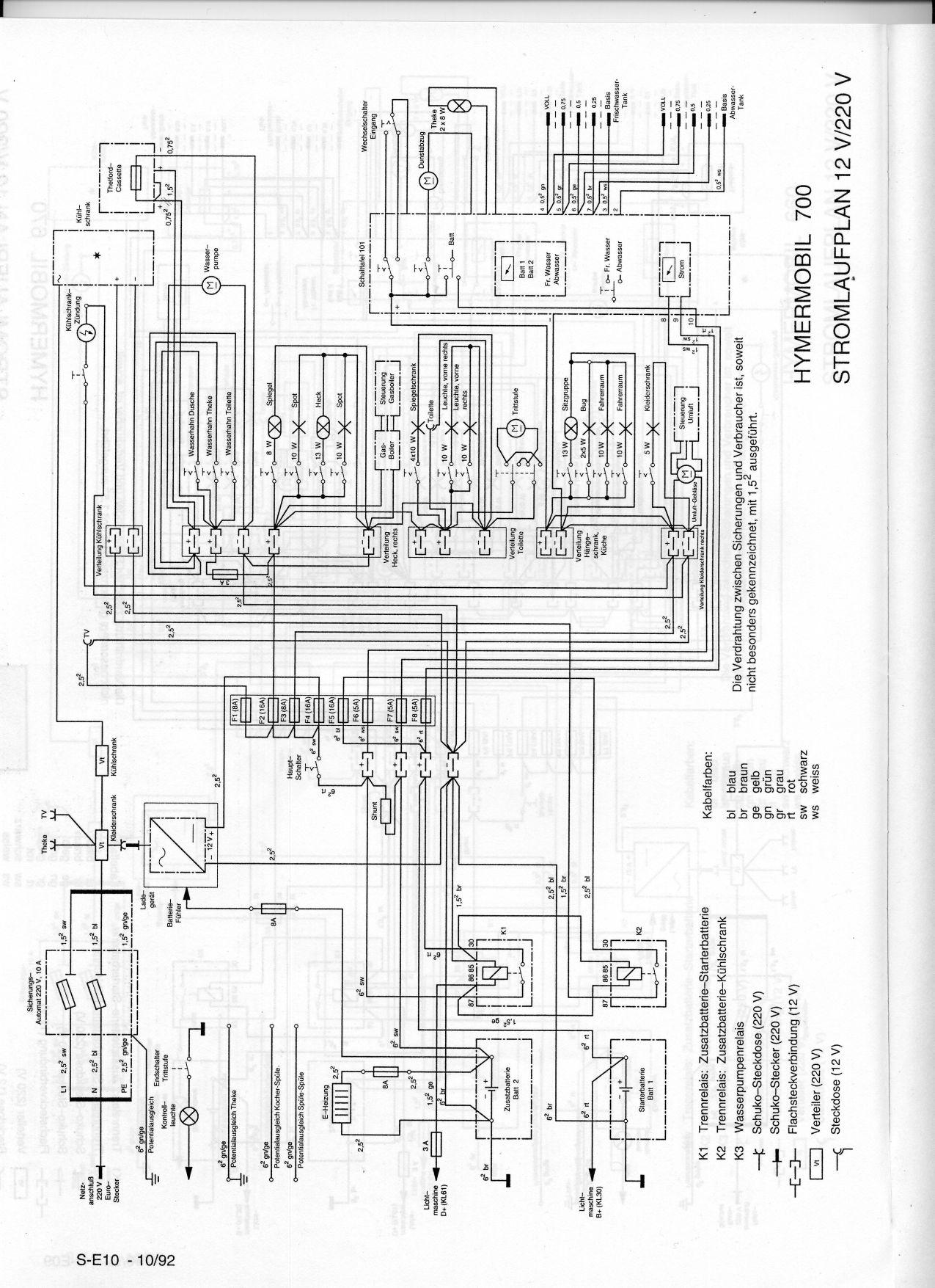 Stromlaufplane