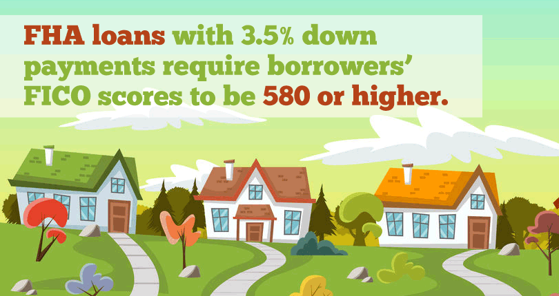 The Down Payment Requirement For FHA Loans