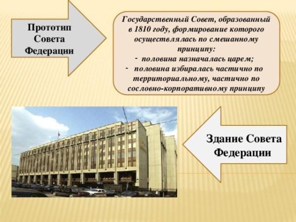 """""""Федеральное Собрание Российской Федерации"""""""