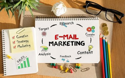 10 Email Marketing Tactics That Will Grow Your Business
