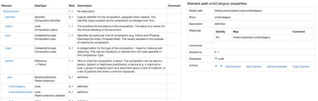 5 complex extension