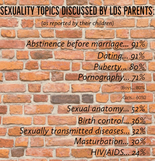 LDS sexuality conversations