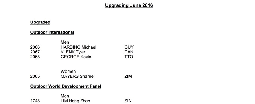 June FIH Upgrades