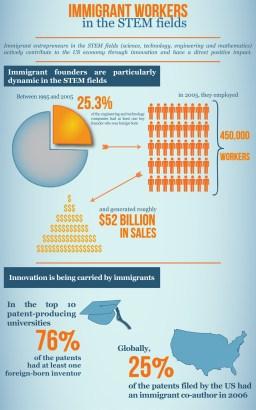 Click image to enlarge. (Infographic: Tatiana Galzy)