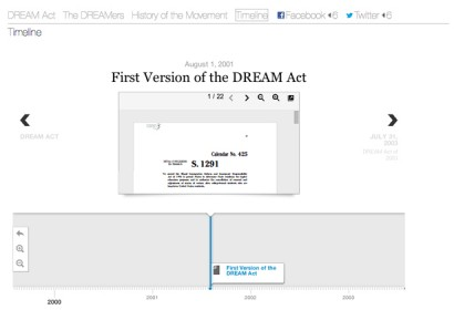 Image courtesy Helga Salinas, DREAM Act Timeline.
