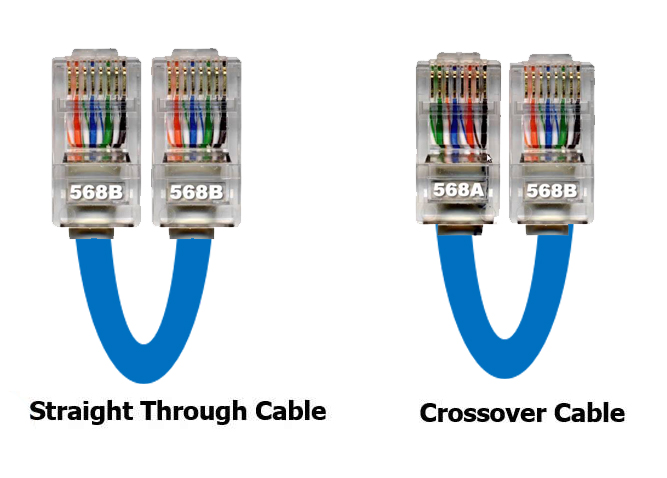 T568b Ether Cable Cat 5 Wiring Diagram. . Wiring Diagram