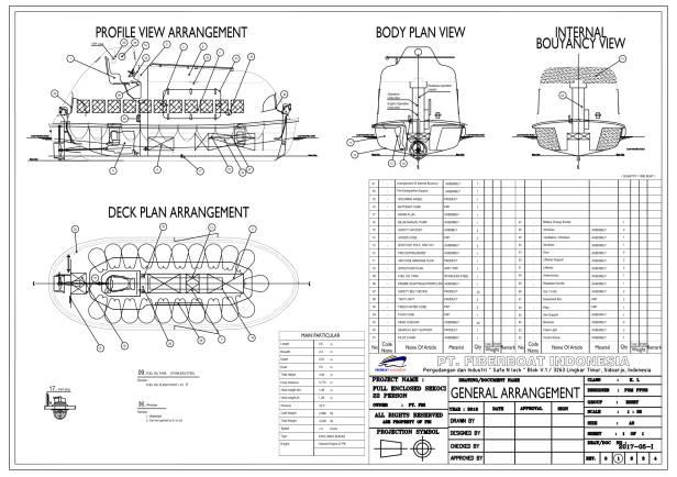 GAMBAR GA SKOCI ENCLOSED 22 PENUMPANG PT. FIBERBOAT INDONESIA-1