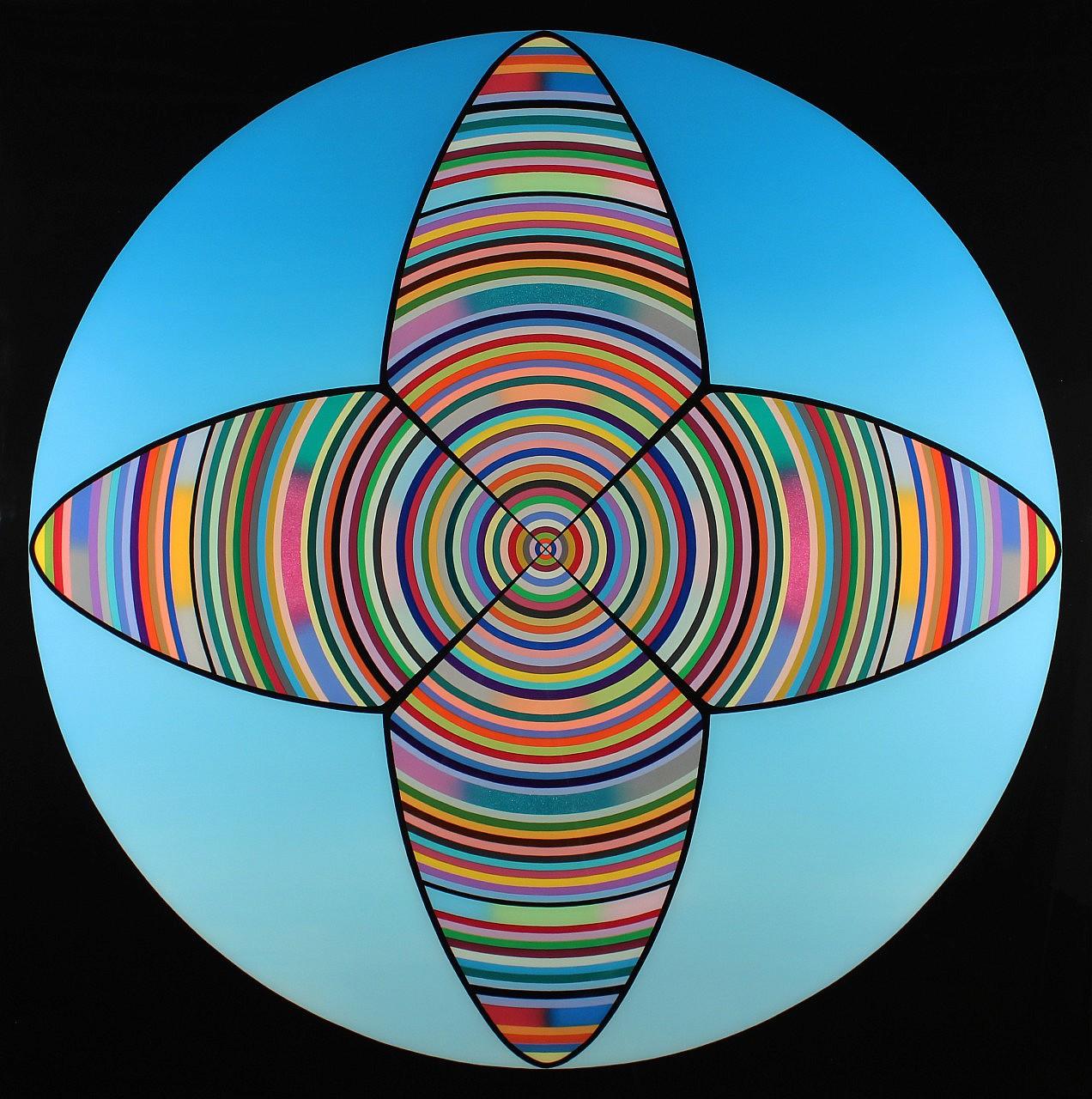 4 Fold Rotational Symmetry