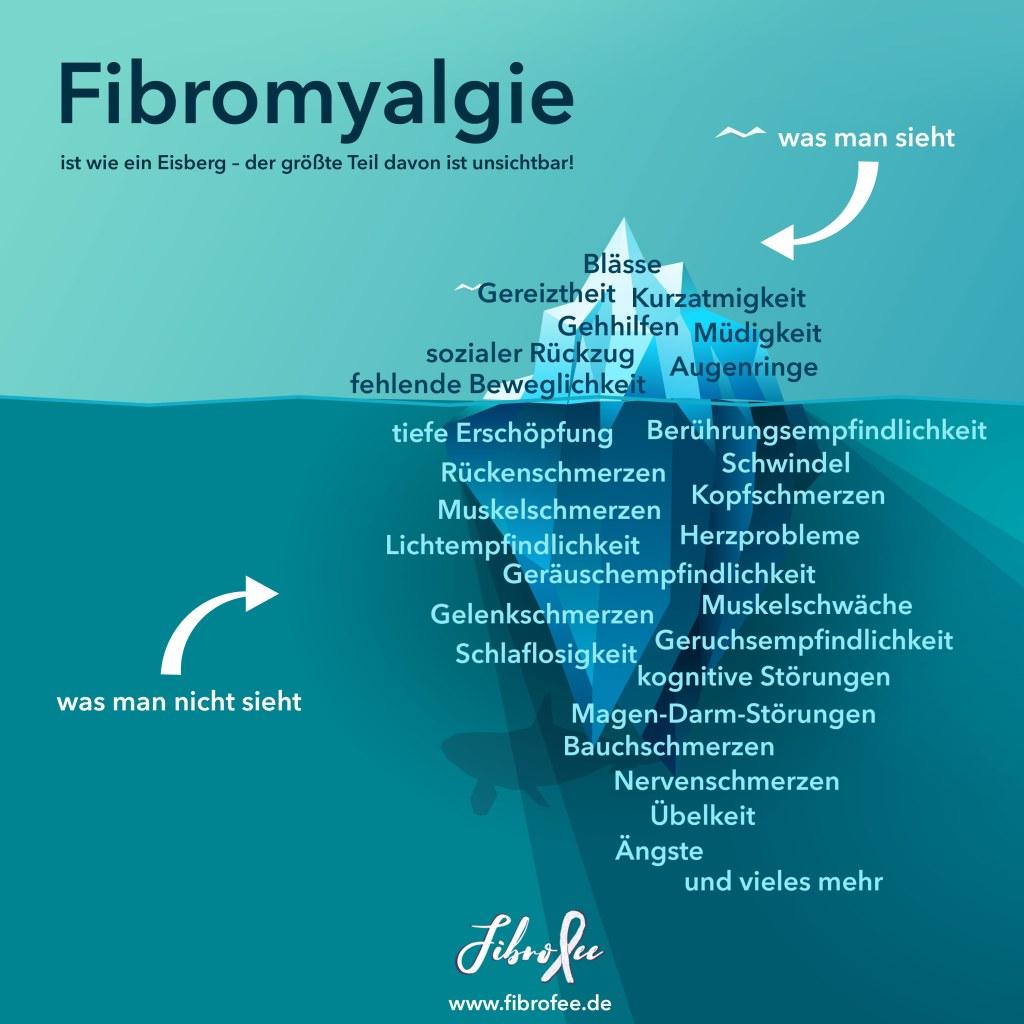 Fibromyalgie ist wie ein Eisberg