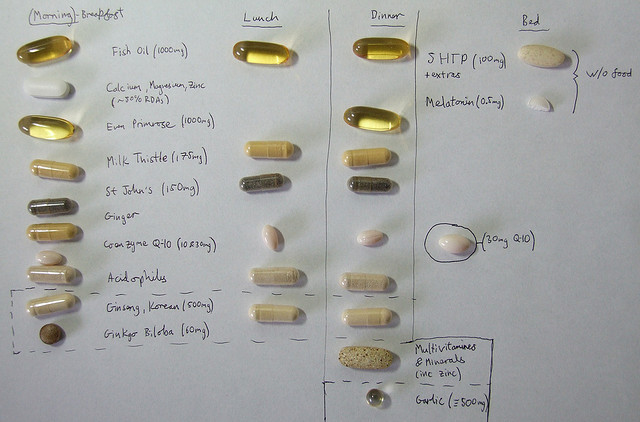 Names of prescription diet pills